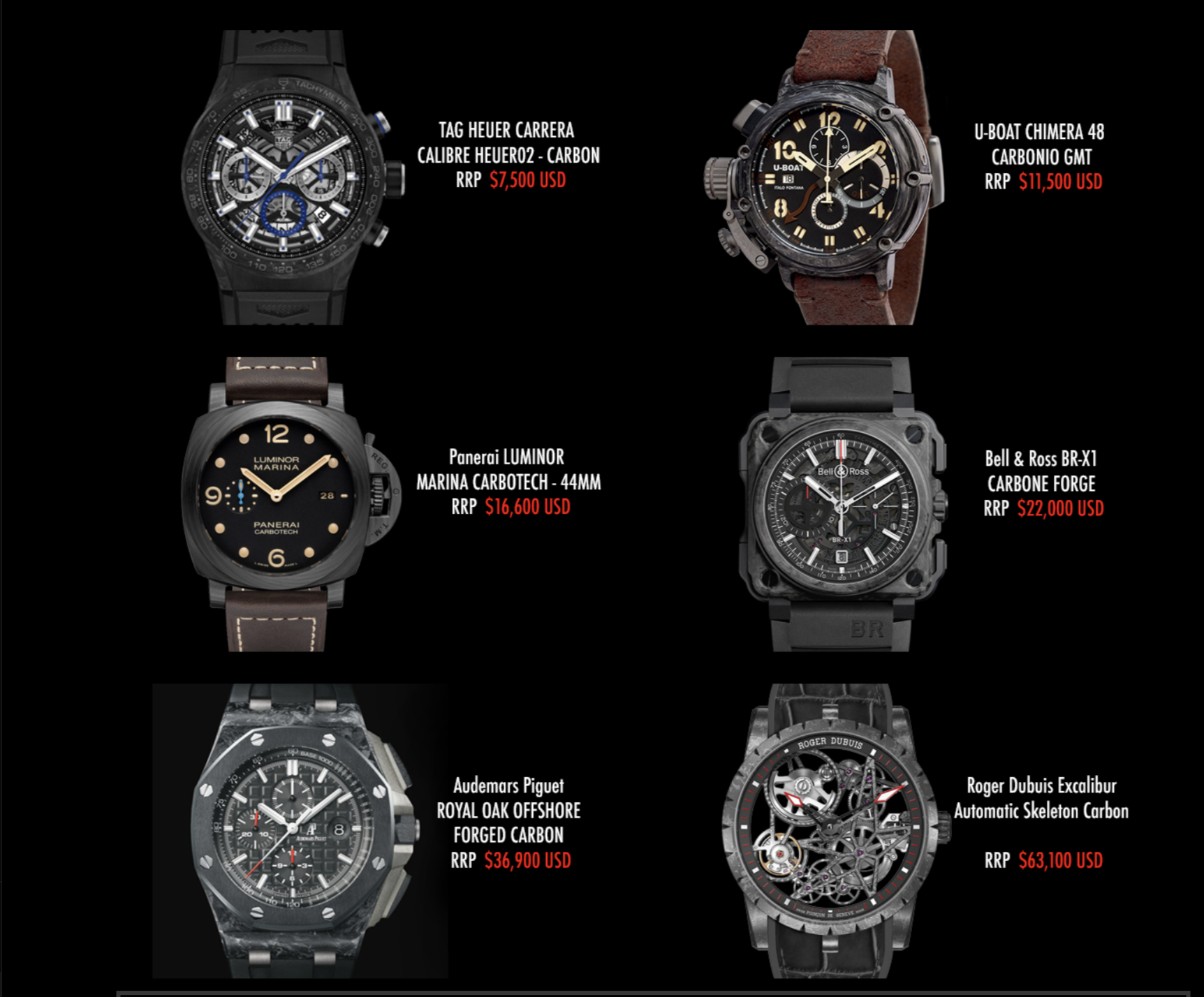 Comparing forged carbon watches