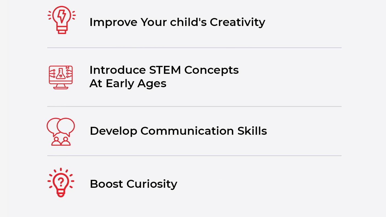 STEM Kit Features