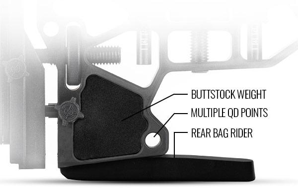 Buttstock customization options