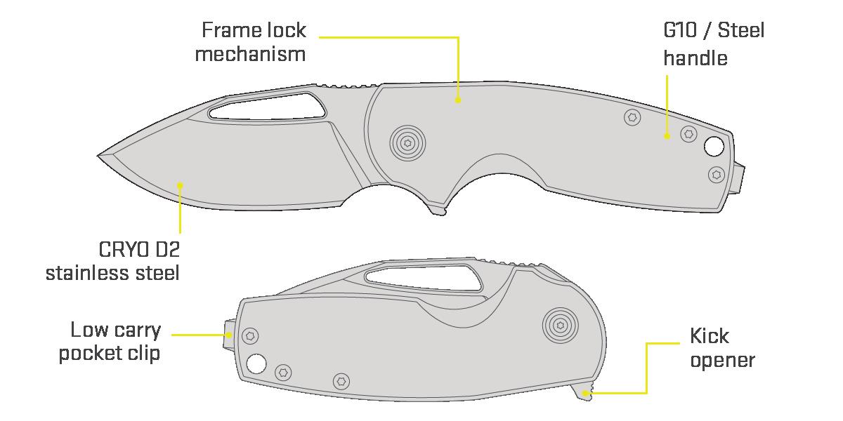 Stout FLK Diagram