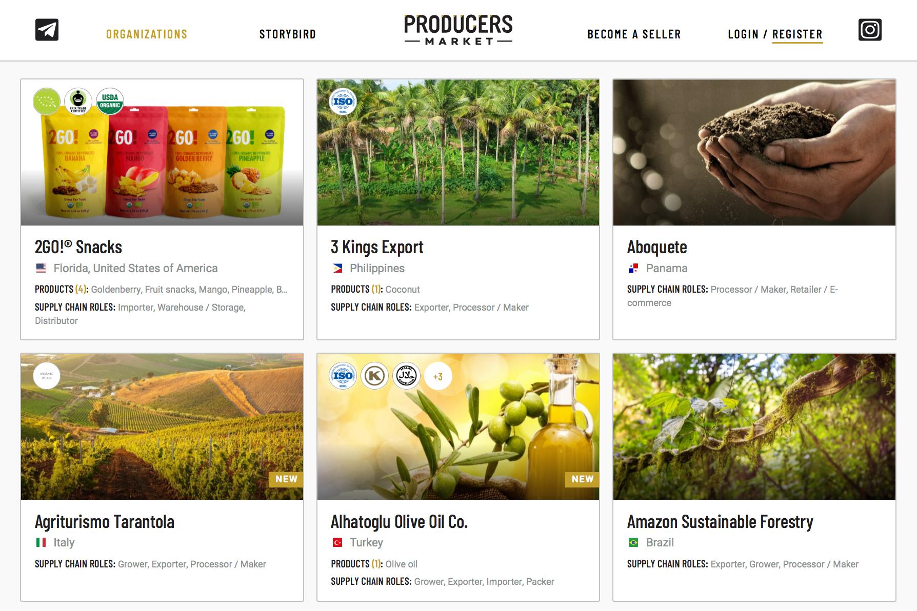 Producers Market Organizations