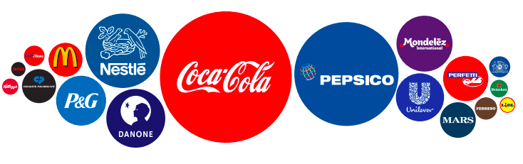 Top 10 Corporate Brands Found On Plastic Pollution