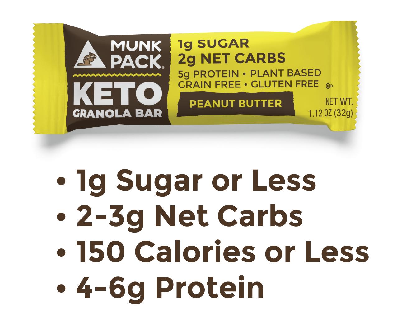 Keto Granola Bar | 1g Sugar or Less, 2-3g Net Carbs, 150 Calories or Less, 4-6g Protein