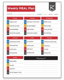 keto diet plan food list
