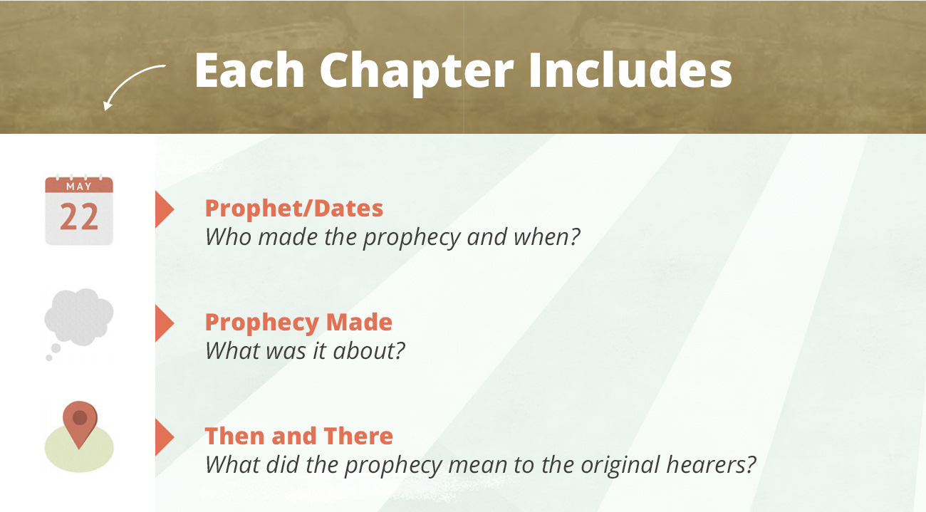30 Prophechies