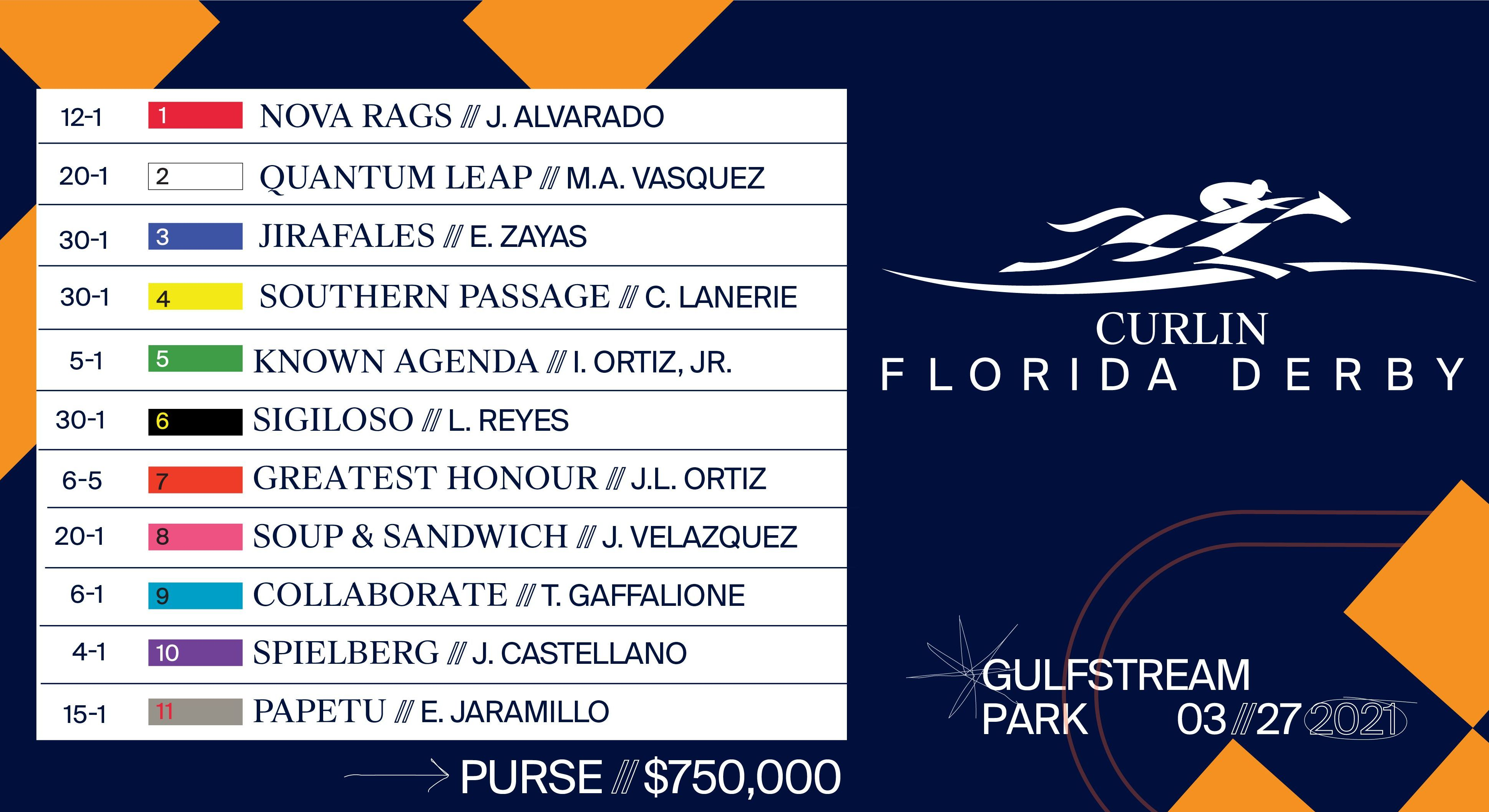 Curlin Florida Derby Contenders