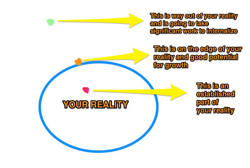 affirmations chart