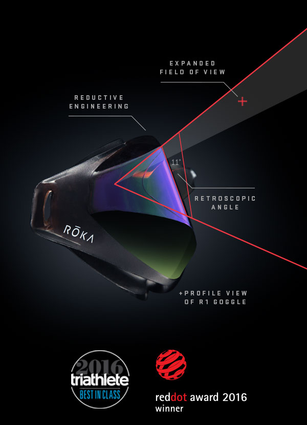 The R1 Goggle - Featuring Patented Rapidsight™ Technology and an All-New Anti-Fog.